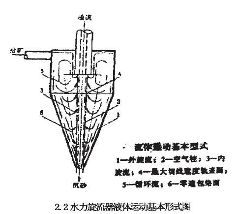 旋流器_使用水力旋流器取代螺旋分级机的实践